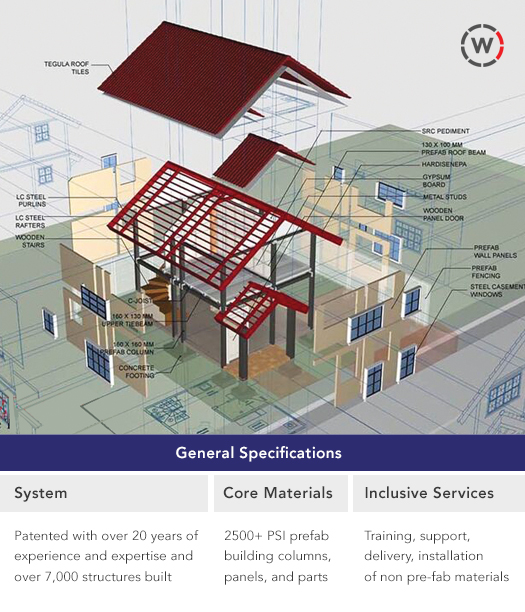 Building, System, DIY, General Specifications, WallCrete