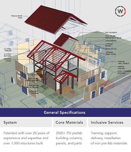 Building, System, DIY, General Specifications, WallCrete