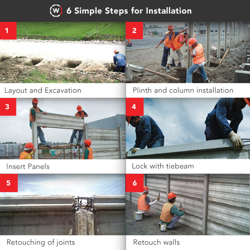 6 simple steps, fences, installation, durable, WallCrete
